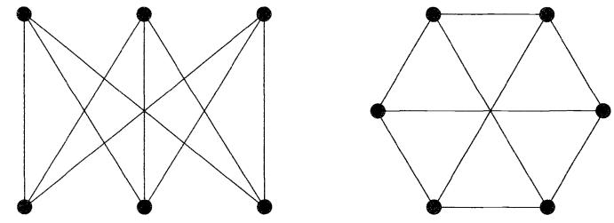 یکریختی دو گراف بدون برچسب