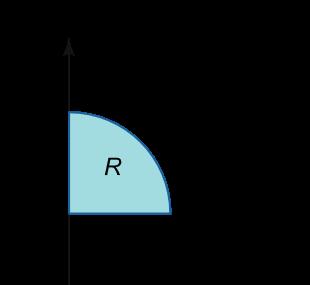 ناحیه R برای مثال 1