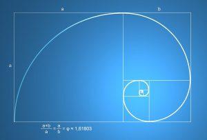 الگوریتم های تقسیم و حل (Divide and Conquer Algorithms) — راهنمای مقدماتی