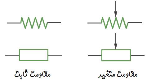 نماد مقاومت ثابت و متغیر