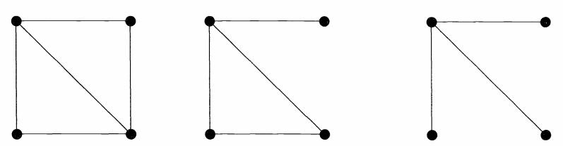 گرافهای همیلتونی، شبه همیلتونی و غیر همیلتونی