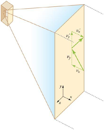 Kinetic-Theory