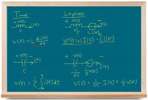 کاربرد تبدیل لاپلاس در تحلیل مدار — به زبان ساده (+ دانلود فیلم آموزش رایگان)