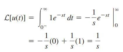 تبدیل لاپلاس تابع پله واحد