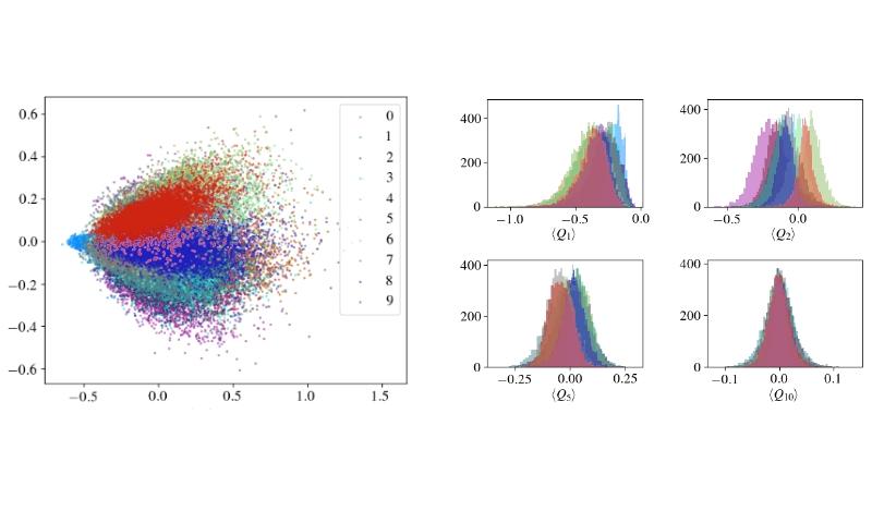 تحلیل مولفه اساسی (PCA) در پایتون — راهنمای کاربردی