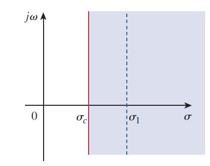 ناحیه همگرایی تبدیل لاپلاس