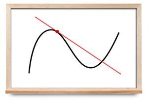 خط مماس و قائم بر منحنی — از صفر تا صد (+ دانلود فیلم آموزش رایگان)