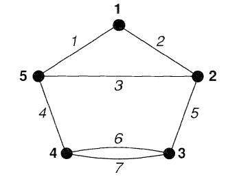 یک ماتریس برچسب دار