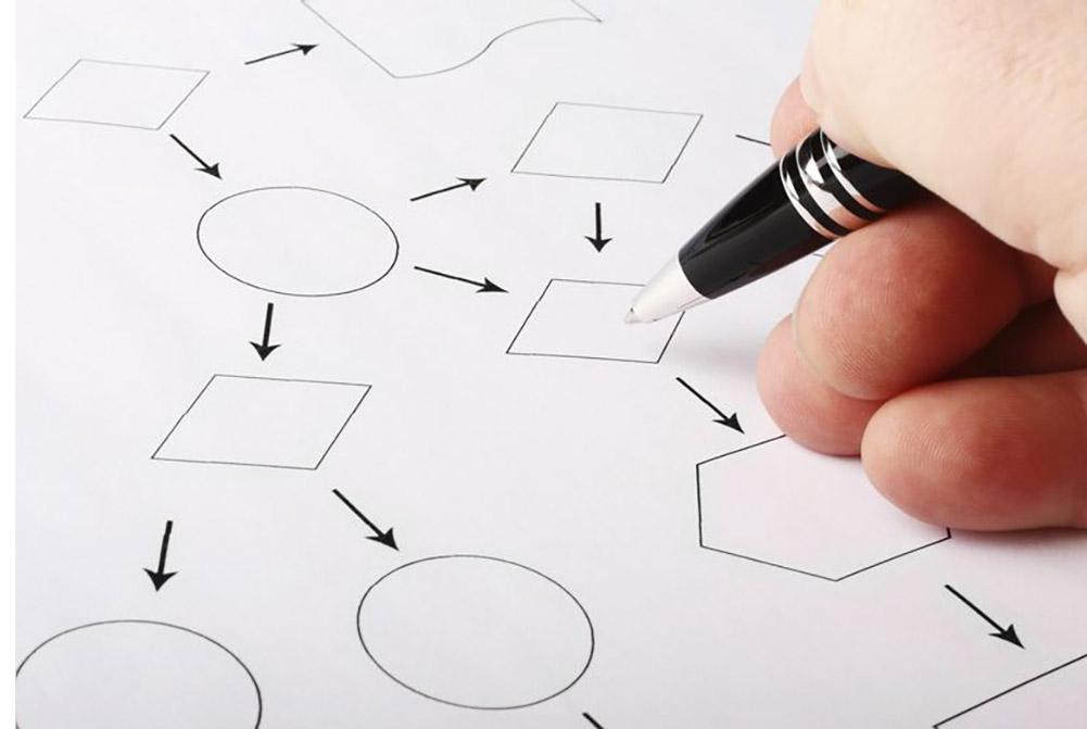 ارزیابی و رفع خطاهای الگوریتم های داده کاوی — راهنمای مقدماتی