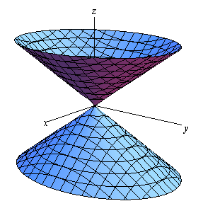 cone-surface