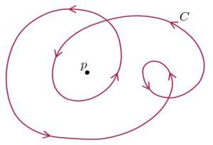 خمیدگی توابع برداری — به زبان ساده