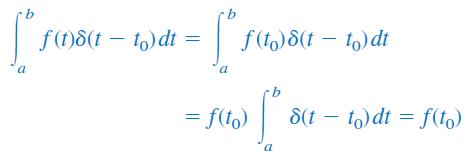 انتگرال تابع ضربه