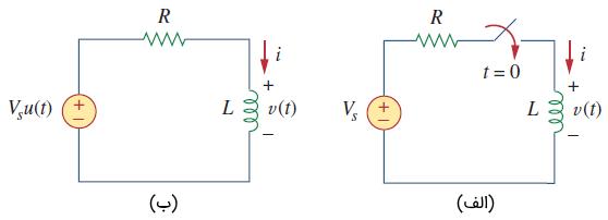 یک مدار RL با ورودی پله ولتاژ