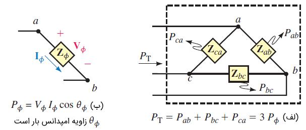 توان در بار مثلث