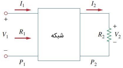 روابط ولتاژ -جریان یک شبکه دوقطبی