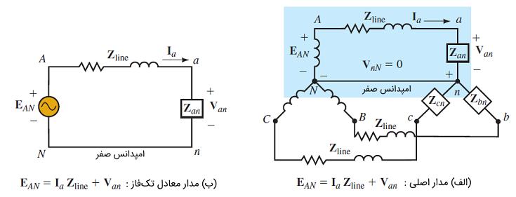 مدار سهفاز و مدار معادل آن