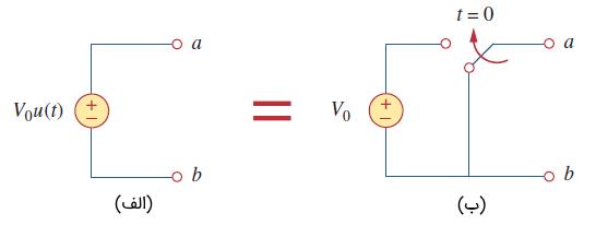 منبع ولتاژ و معادل آن