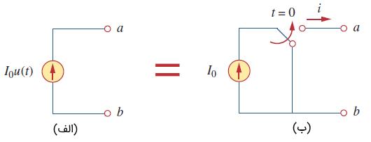 منبع جریان و معادل آن