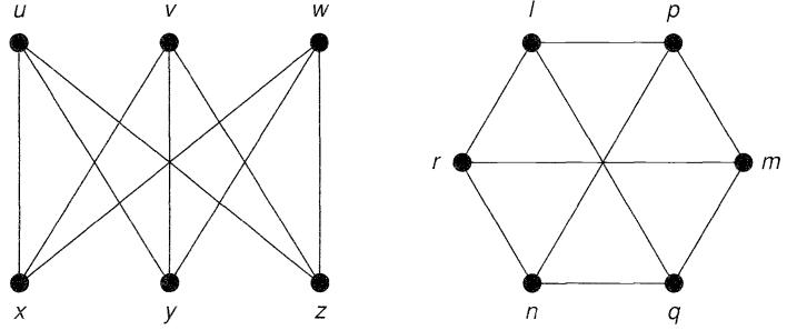 یکریختی دو گراف