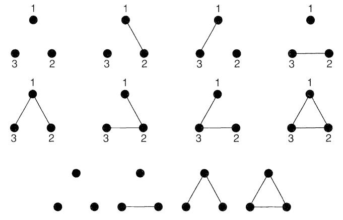 گرافهای برچسب دار و بدون برچسب
