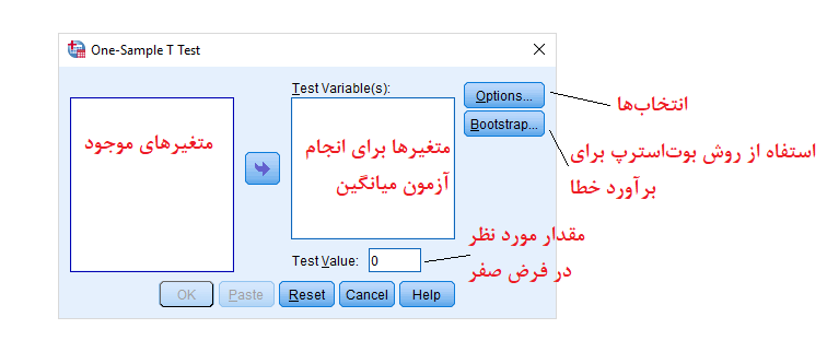 one sample t test dialog box in spss
