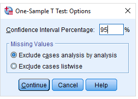 one sample t test option dialog box in spss