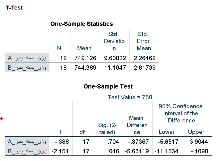 one sample t test output in spss-3