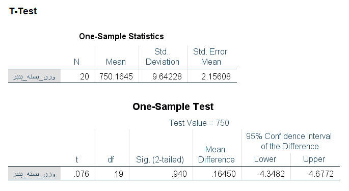 one sample t test output in spss