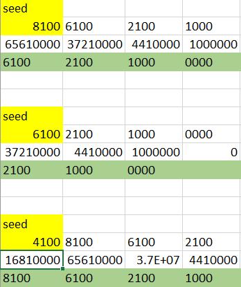 اعداد تصادفی و seed and cycles