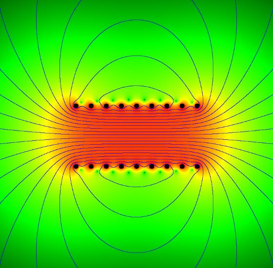 خطوط میدان مغناطیسی یک سلونوئید