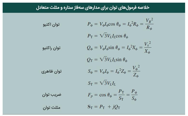 فرمولهای توان مدارهای ستاره و مثل متعادل