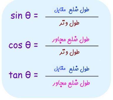 trigonometric