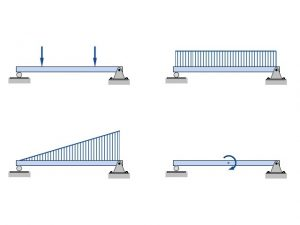 انواع بار (Load) در مهندسی عمران – به زبان ساده