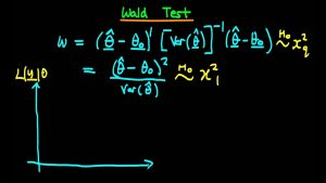 آزمون والد (Wald Test) — مفهوم و کاربردها