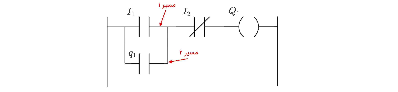 مثال زبان ladder