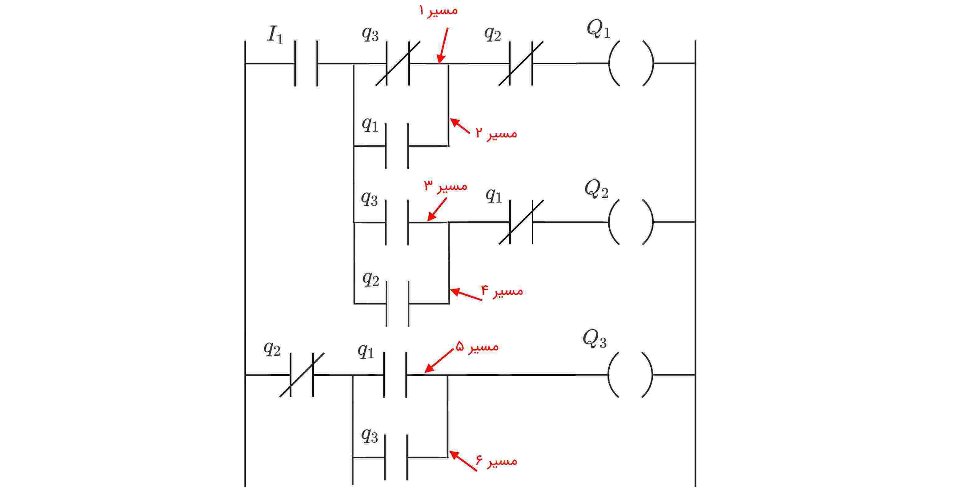 مثال برنامه نویسی PLC