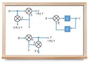 بلوک دیاگرام در مهندسی کنترل — به زبان ساده