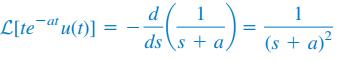 مشتق فرکانسی تابع نمایی