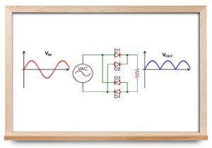 یکسوساز تمام موج — به زبان ساده (+ دانلود فیلم آموزش رایگان)