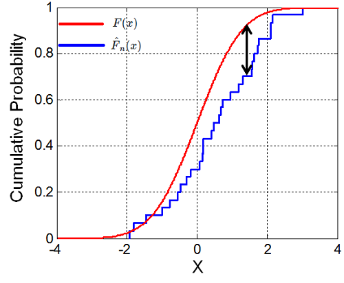 KS_Example