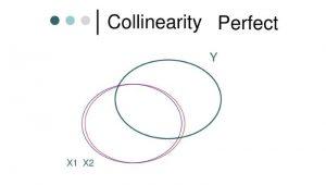 هم خطی در مدل رگرسیونی — به زبان ساده