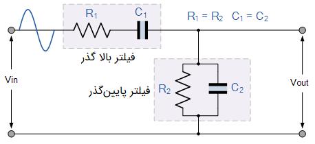 شبکه جابجایی فاز RC