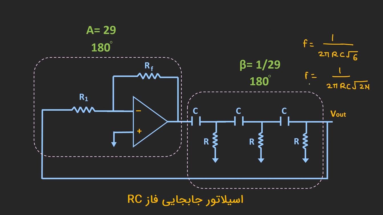 اسیلاتور RC — به زبان ساده
