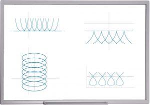 جواب تکین معادلات دیفرانسیل — از صفر تا صد