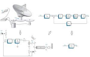 نمایش سیستم های کنترل — مجموعه مقالات جامع مجله فرادرس