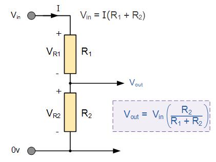 شبکه تقسیمکننده ولتاژ