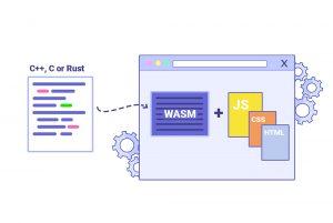وب اسمبلی (WebAssembly) — به زبان ساده