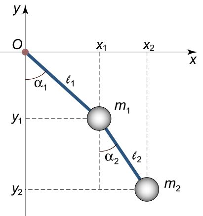 double-pendulum
