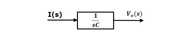 نمودار بلوکی معادله (۲)
