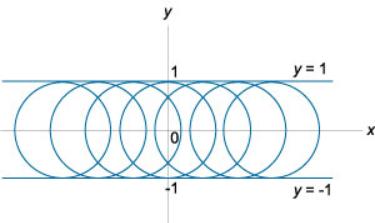 شکل ۵